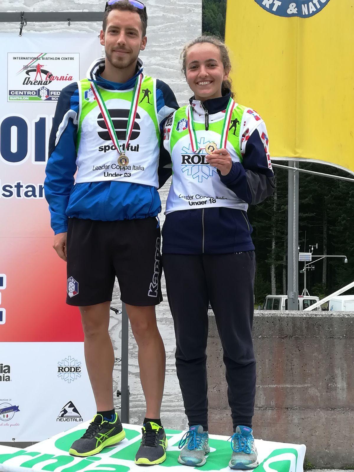 La Guida - Elisa Sordello e Lorenzo Romano campioni d'Italia di skiroll