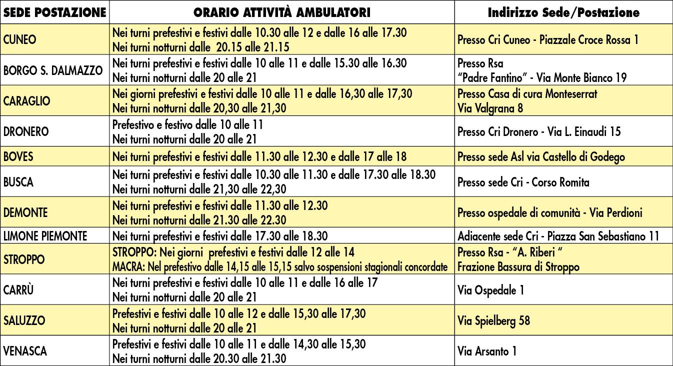 Tabella degli orari degli ambulatori di Guardia medica dell'Asl Cn1