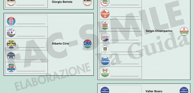 La Guida - Il fac simile della scheda elettorale regionale