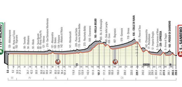 La Guida - La Milano-Sanremo attraverserà la provincia di Cuneo