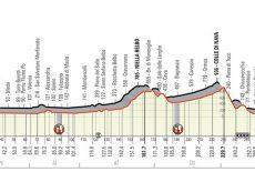 La Guida - La Milano-Sanremo pronta ad attraversare la Granda