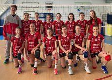 La Guida - Otto vittorie in otto partite per le giovani del Cuneo Granda Volley