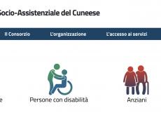 La Guida - Chi pagherà e quali servizi avrà dal Consorzio Socio Assistenziale di Cuneo